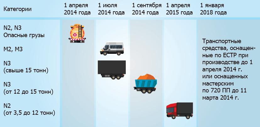 infografika-takhografy